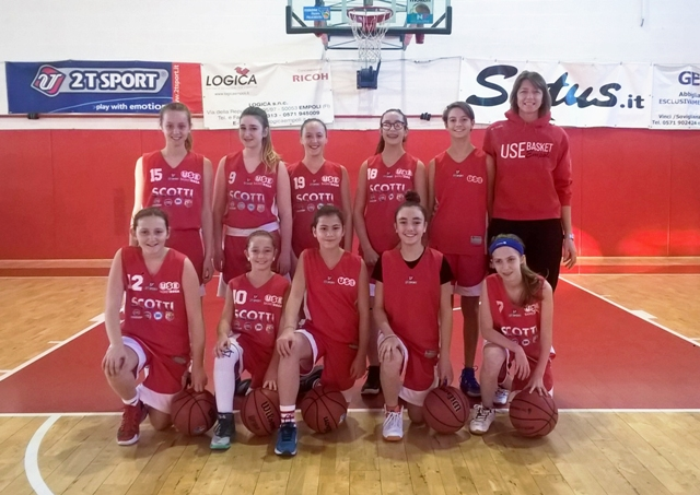 under-14-rosa use basket
