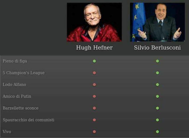 Berlusconi Autoironico Partecipa Al Meme Restituiremo Monti Alla