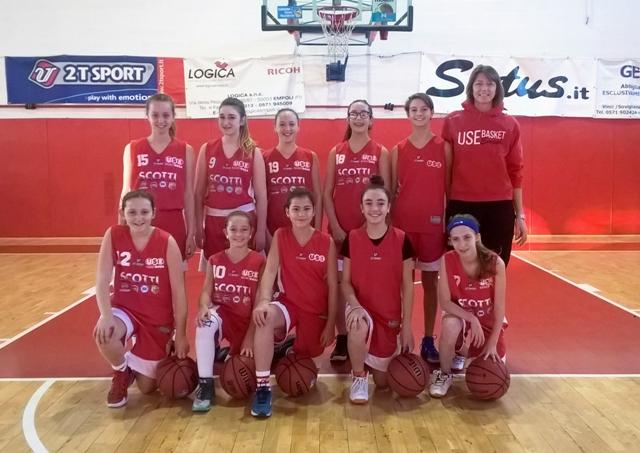 under-14-rosa use basket