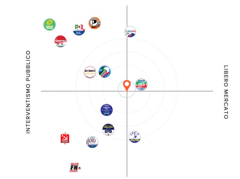 Un 'Navigatore elettorale' per orientarsi nel voto alle elezioni europee